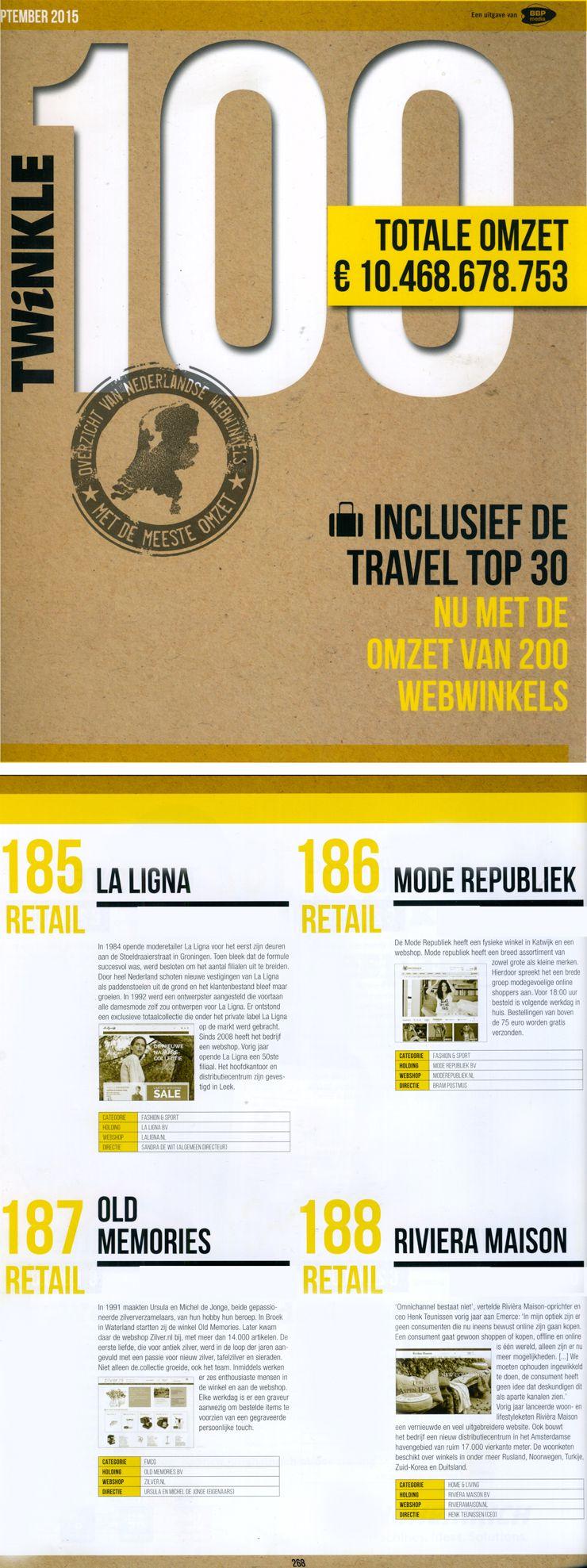 Zilver.nl op nummer 187 in de Twinkle top 100